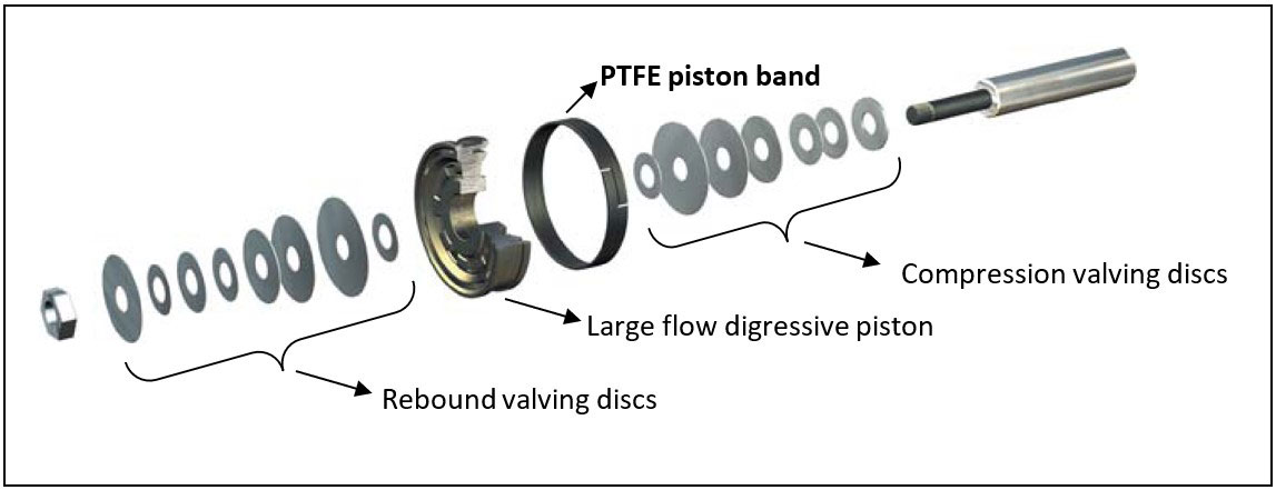 PTFE piston band in shock absorber struts
